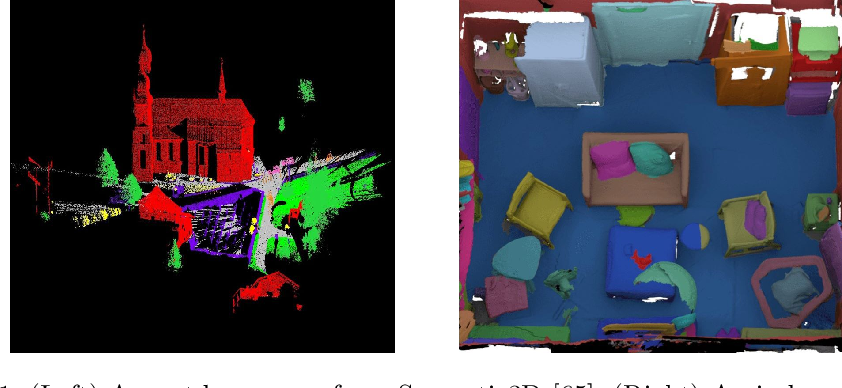 Figure 3 for JSENet: Joint Semantic Segmentation and Edge Detection Network for 3D Point Clouds