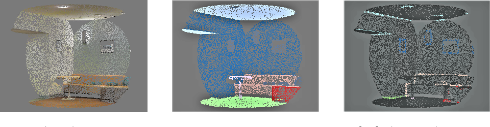 Figure 1 for JSENet: Joint Semantic Segmentation and Edge Detection Network for 3D Point Clouds
