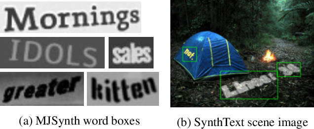 Figure 2 for What is wrong with scene text recognition model comparisons? dataset and model analysis