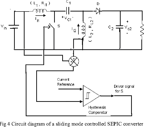 Analysis and control of chaos in sepic dc dc converter using sliding figure 4 ccuart Images