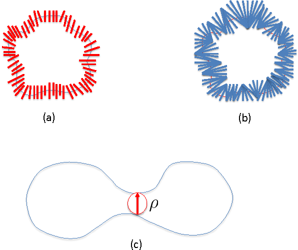 Figure 3 for Graph-Based Manifold Frequency Analysis for Denoising