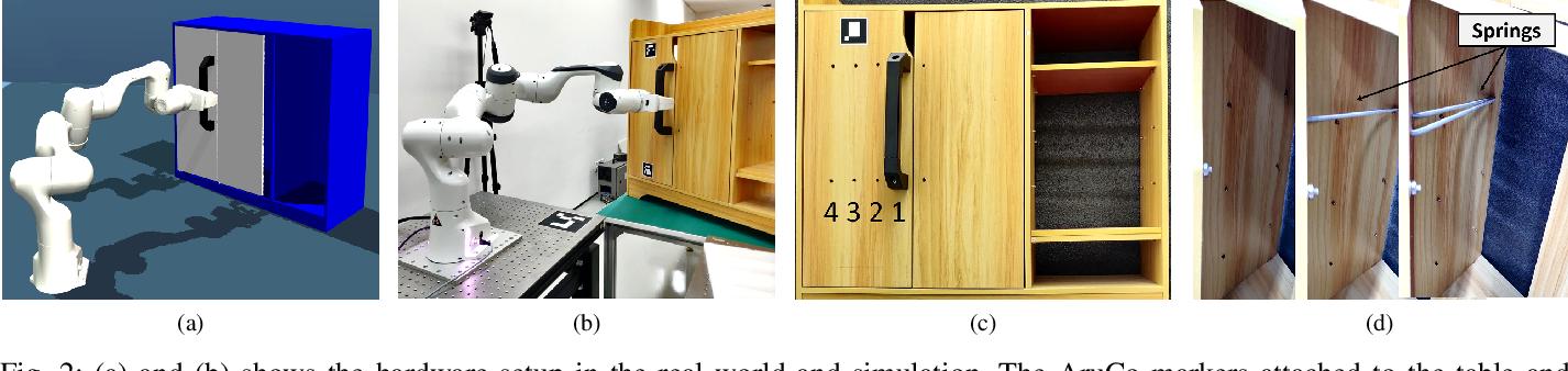 Figure 2 for DROID: Minimizing the Reality Gap using Single-Shot Human Demonstration