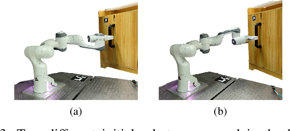 Figure 3 for DROID: Minimizing the Reality Gap using Single-Shot Human Demonstration