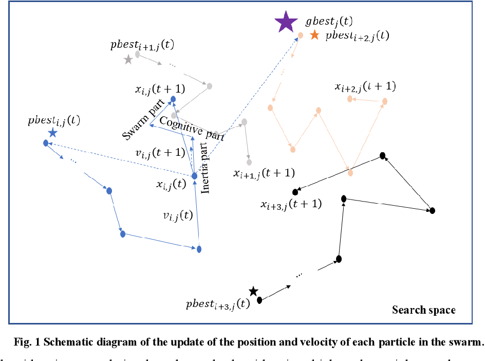 Figure 1 for Optimization Algorithm-Based Approach for Modelling Large Deflection of Cantilever Beam Subjected to Tip Load