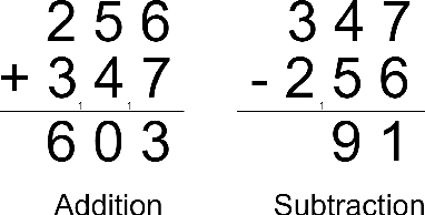 Figure 1 for Exploring Generalization Ability of Pretrained Language Models on Arithmetic and Logical Reasoning