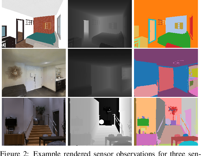 Figure 3 for Habitat: A Platform for Embodied AI Research