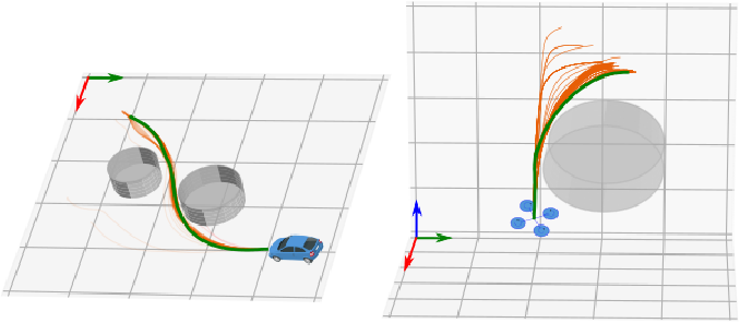 Figure 1 for Differential Dynamic Programming with Nonlinear Safety Constraints Under System Uncertainties