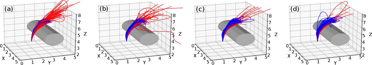 Figure 3 for Differential Dynamic Programming with Nonlinear Safety Constraints Under System Uncertainties