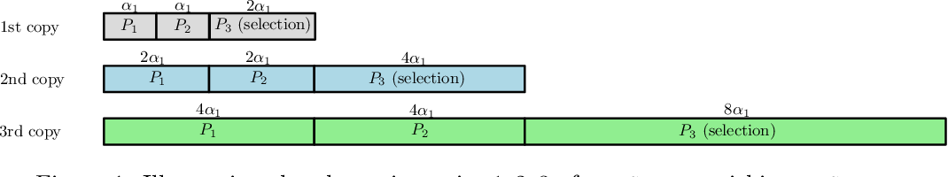 Figure 2 for A Constant Approximation Algorithm for Sequential No-Substitution k-Median Clustering under a Random Arrival Order