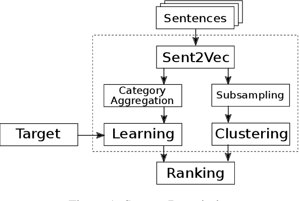 Figure 1 for Correlating Twitter Language with Community-Level Health Outcomes