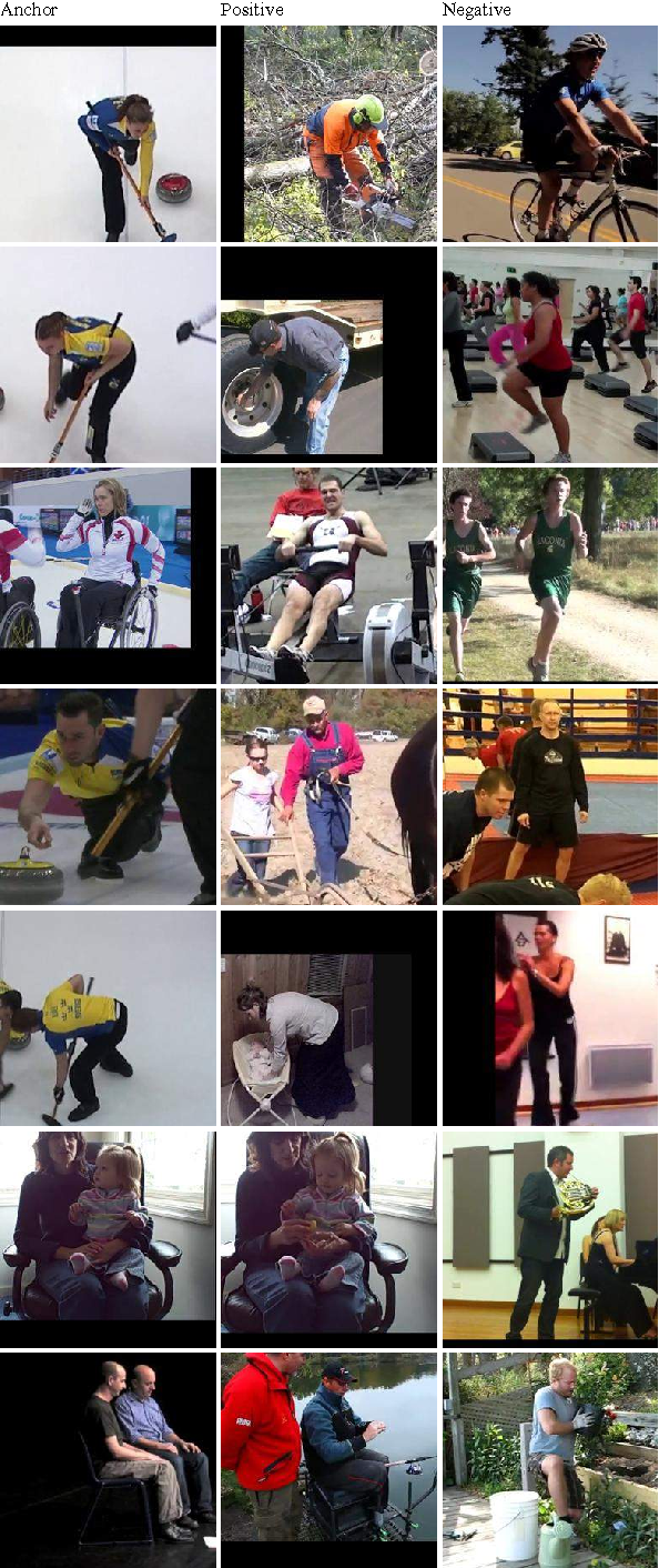 Figure 3 for Pose Embeddings: A Deep Architecture for Learning to Match Human Poses