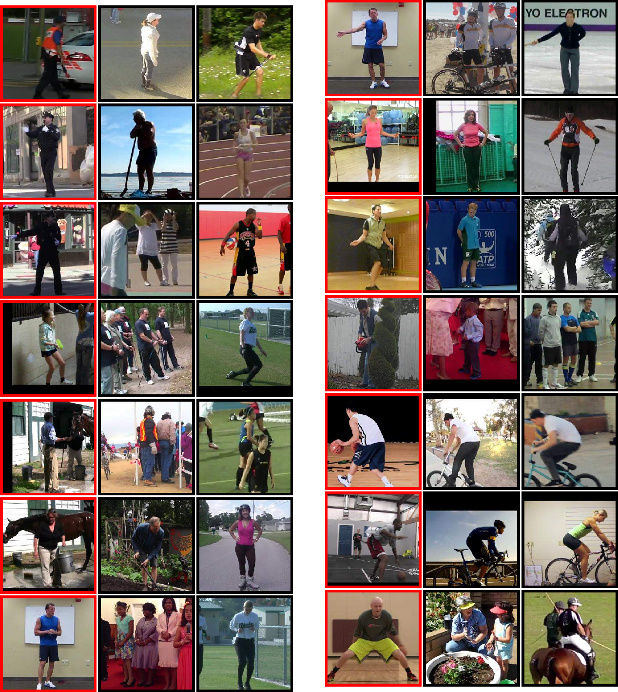 Figure 4 for Pose Embeddings: A Deep Architecture for Learning to Match Human Poses