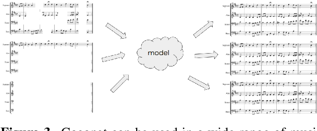 Figure 4 for The Bach Doodle: Approachable music composition with machine learning at scale
