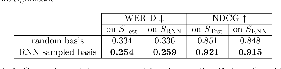 Figure 2 for Distillation of Weighted Automata from Recurrent Neural Networks using a Spectral Approach