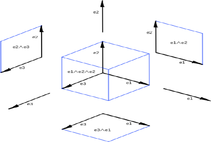 Figure 1 for Knowledge Graph Embeddings in Geometric Algebras