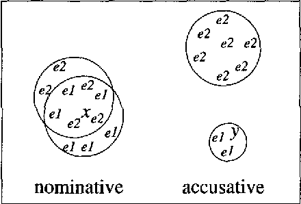 Figure 4 for Selective Sampling for Example-based Word Sense Disambiguation