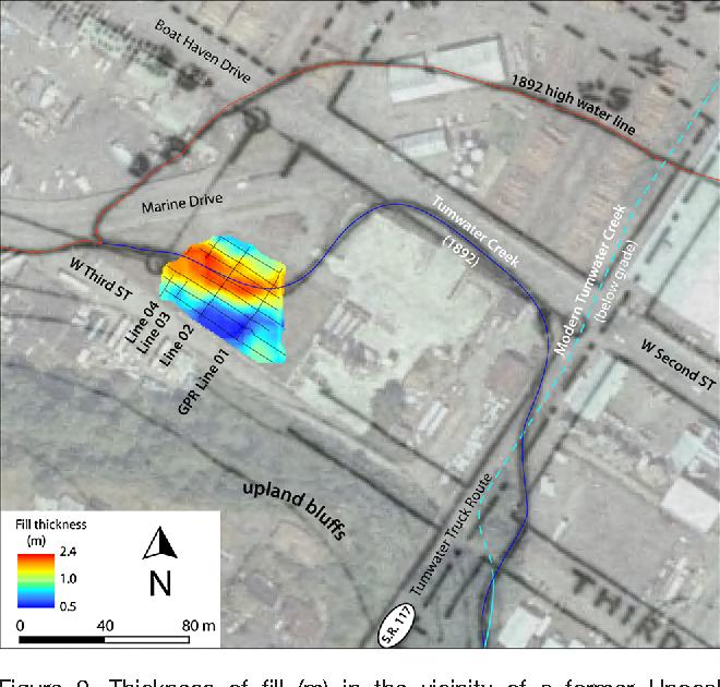Assessing Coastal Landscape Change for Archaeological