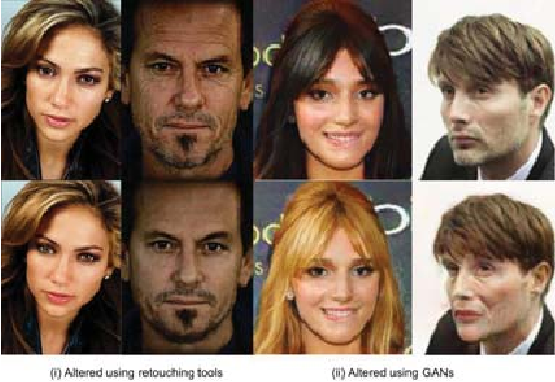 Figure 2 for On Detecting GANs and Retouching based Synthetic Alterations