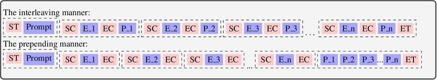 Figure 4 for Outline to Story: Fine-grained Controllable Story Generation from Cascaded Events