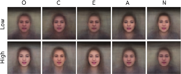 Figure 1 for First Impressions: A Survey on Computer Vision-Based Apparent Personality Trait Analysis