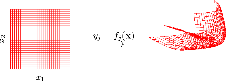 Figure 3 for Variational Inference for Uncertainty on the Inputs of Gaussian Process Models