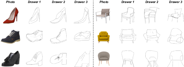 Figure 2 for Learning to Sketch with Shortcut Cycle Consistency