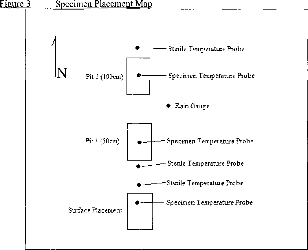 ARID CLIMATE DECOMPOSITION AND DECAY A TAPHONOMIC STUDY USING