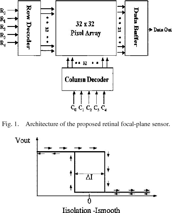 A Low Photocurrent Cmos Retinal Focal Plane Sensor With A Pseudo Bjt
