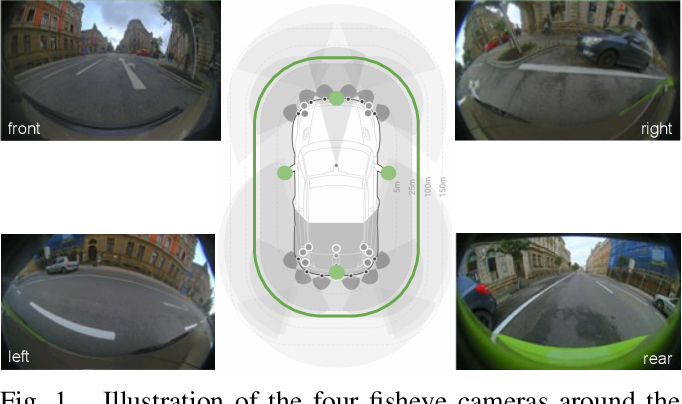 Figure 1 for Woodscape Fisheye Semantic Segmentation for Autonomous Driving -- CVPR 2021 OmniCV Workshop Challenge