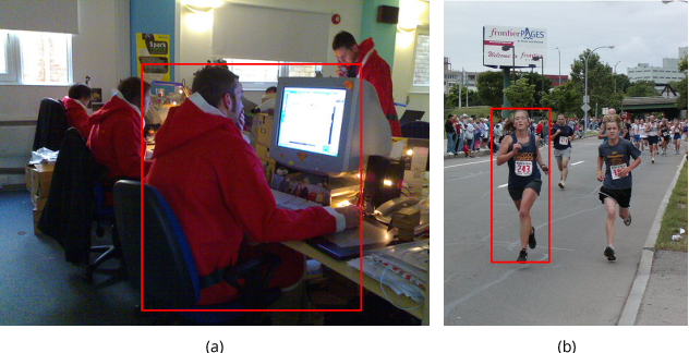Figure 1 for Contextual Action Recognition with R*CNN