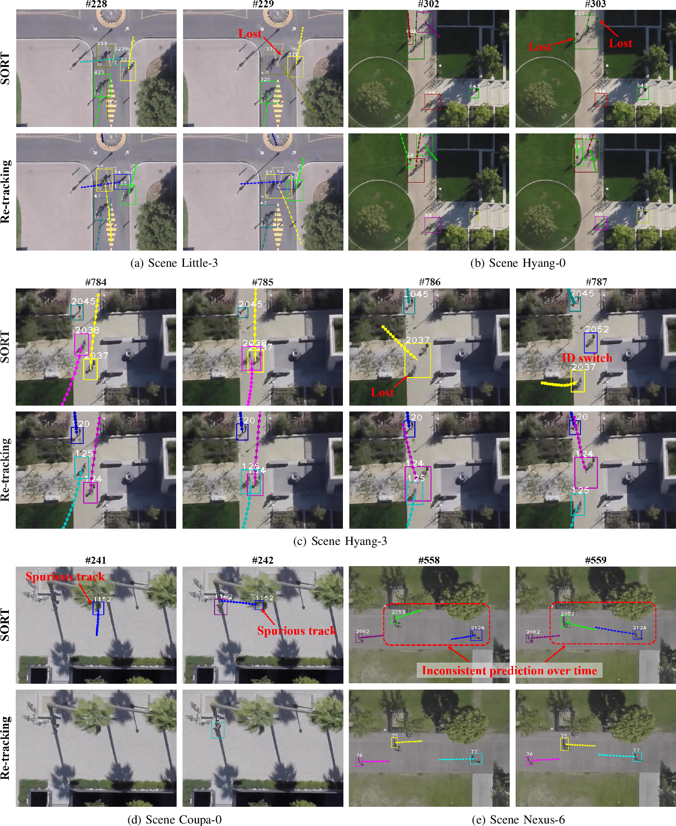 Figure 3 for Towards Robust Human Trajectory Prediction in Raw Videos