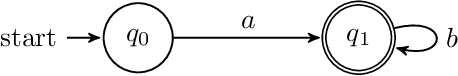 Figure 1 for Formal Language Theory Meets Modern NLP