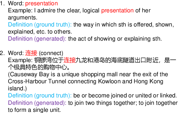 Figure 1 for Toward Cross-Lingual Definition Generation for Language Learners