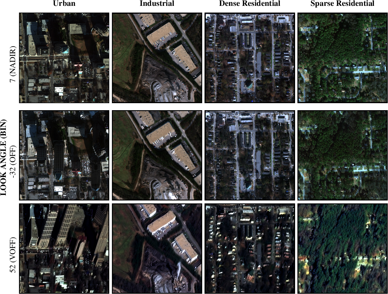 Figure 1 for SpaceNet MVOI: a Multi-View Overhead Imagery Dataset