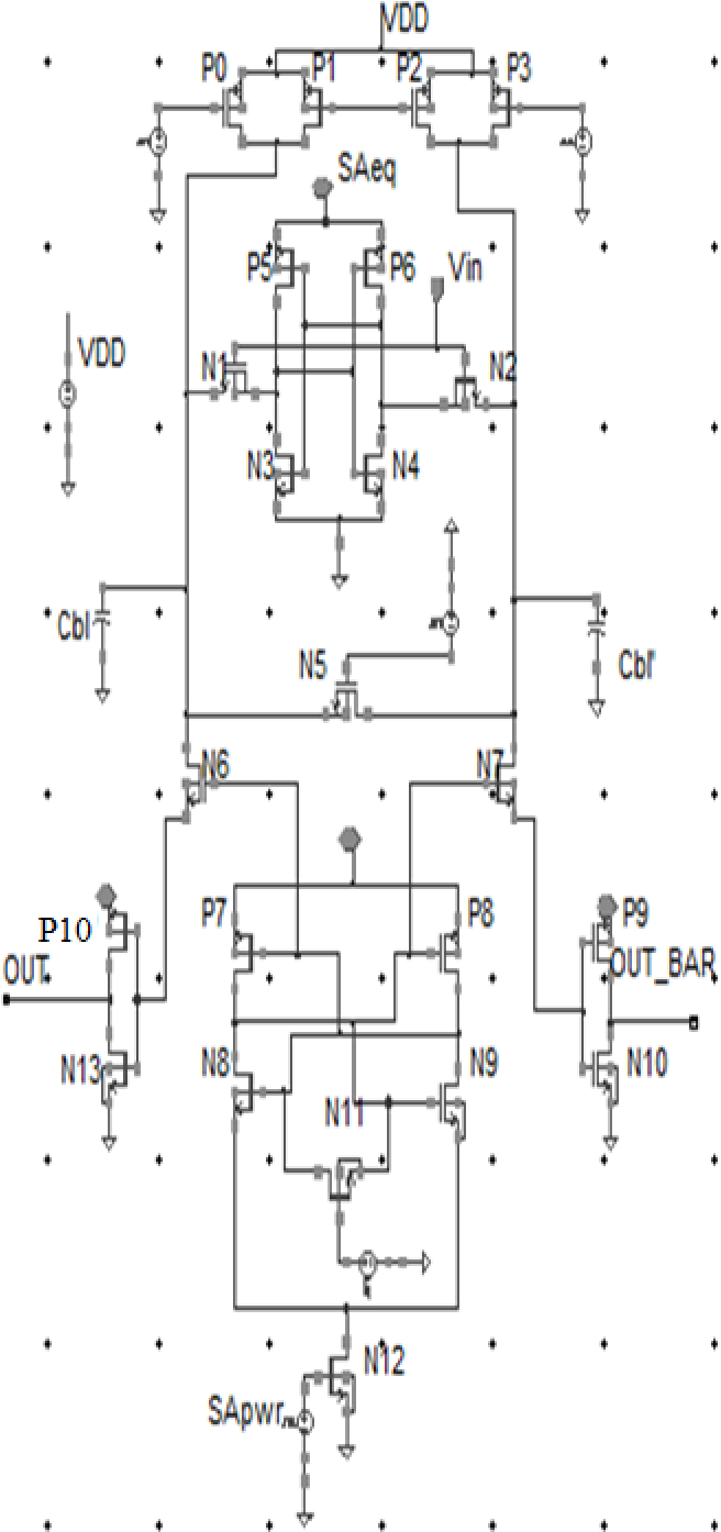 High Speed Self Biased Current Sense Amplifier For Low Power Cmos Circuit Figure 2