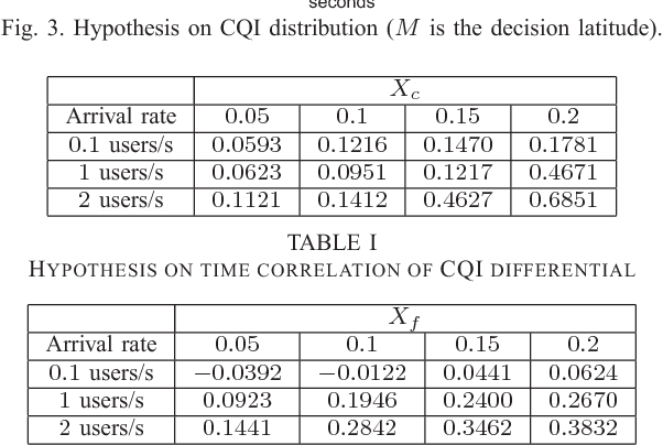 Toward cell outage detection with composite hypothesis testing