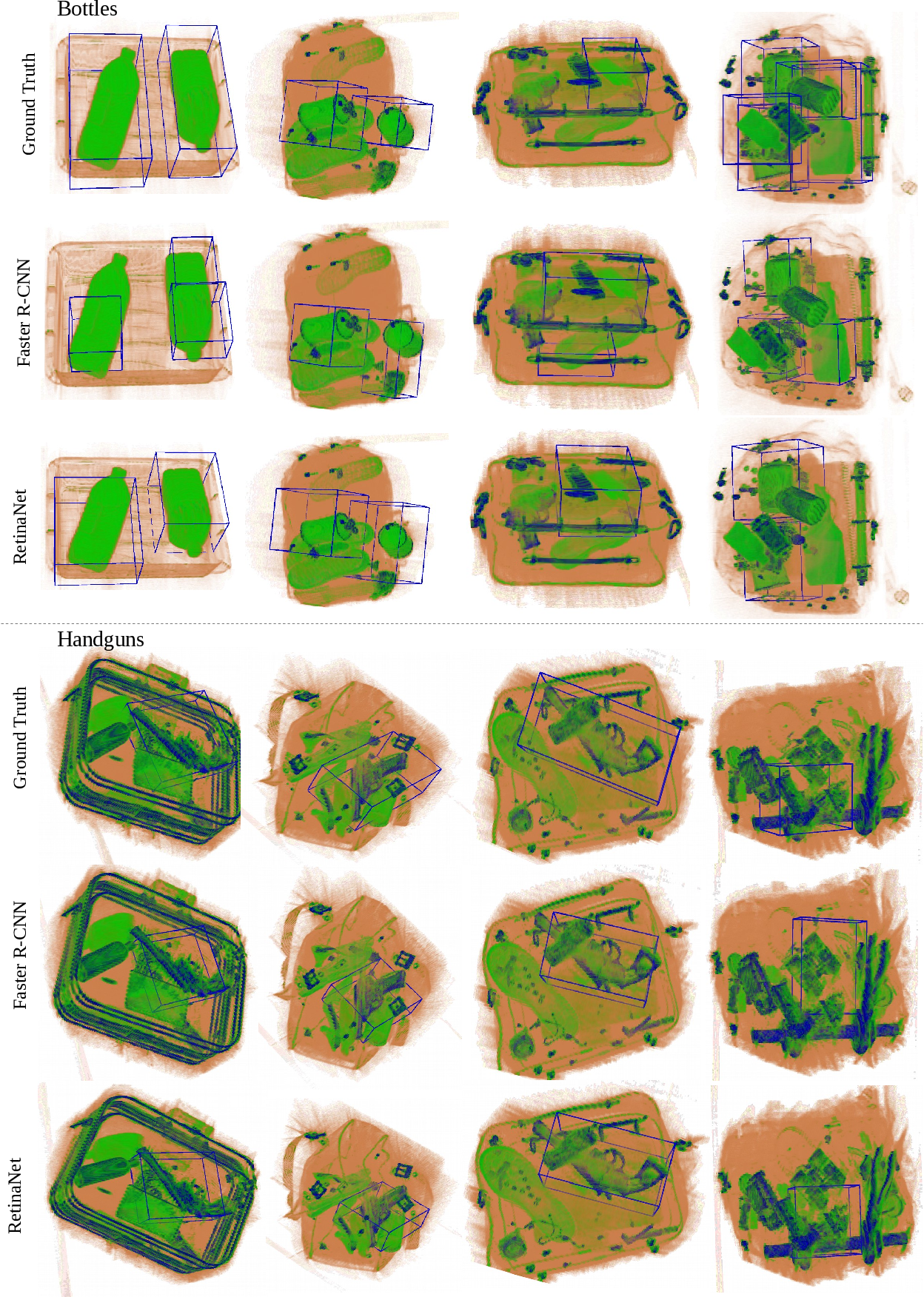 Figure 4 for On the Evaluation of Prohibited Item Classification and Detection in Volumetric 3D Computed Tomography Baggage Security Screening Imagery