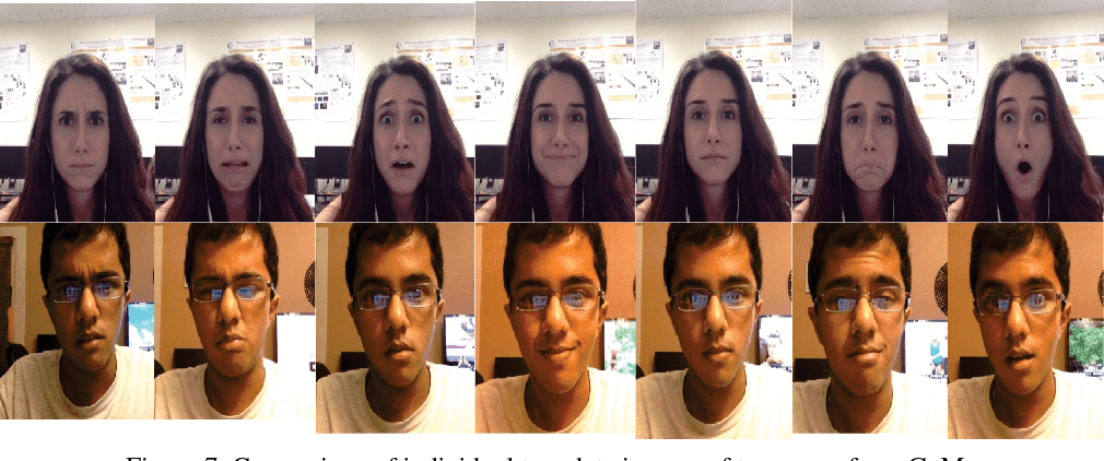 """Figure 7 from Towards an """"In-the-Wild"""" Emotion Dataset Using a Game"""