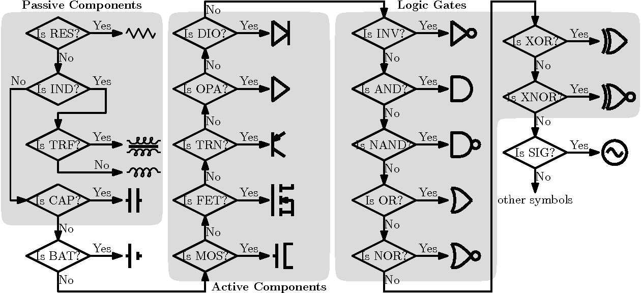 Electronic symbol - Semantic Scholar