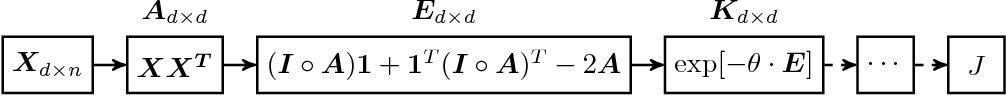 Figure 3 for DeepKSPD: Learning Kernel-matrix-based SPD Representation for Fine-grained Image Recognition
