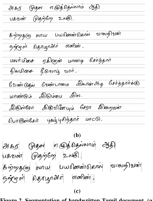 Figure 2 from Handwritten Document Retrieval System for Tamil