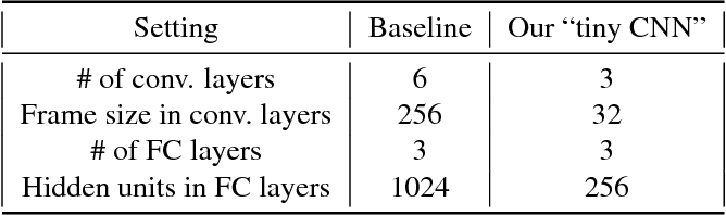 Figure 4 for Neural Graph Machines: Learning Neural Networks Using Graphs