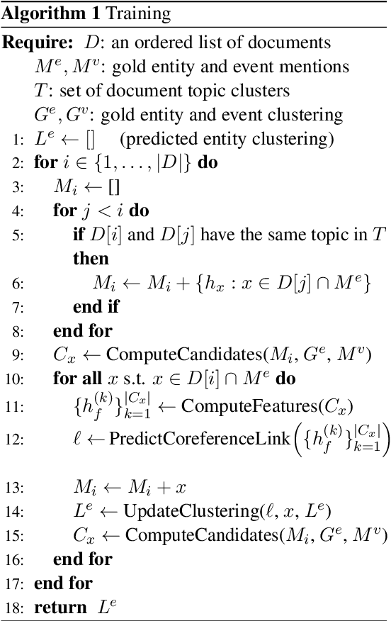 Figure 3 for Sequential Cross-Document Coreference Resolution