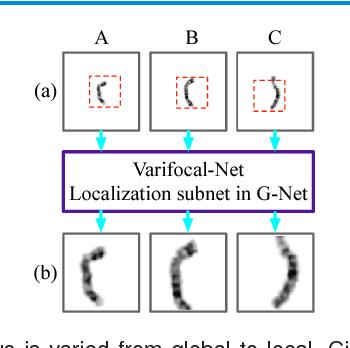 Figure 4 for Varifocal-Net: A Chromosome Classification Approach using Deep Convolutional Networks
