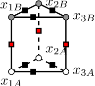 Figure 2 for Generating and Sampling Orbits for Lifted Probabilistic Inference