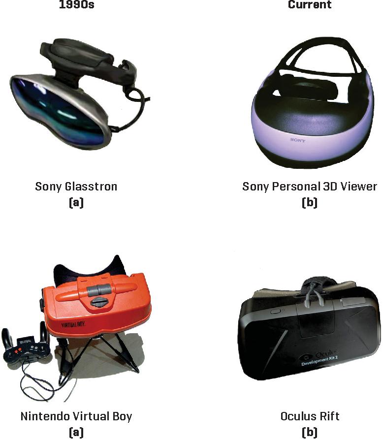 Image result for EVOLUTION OF VR-HEADSET