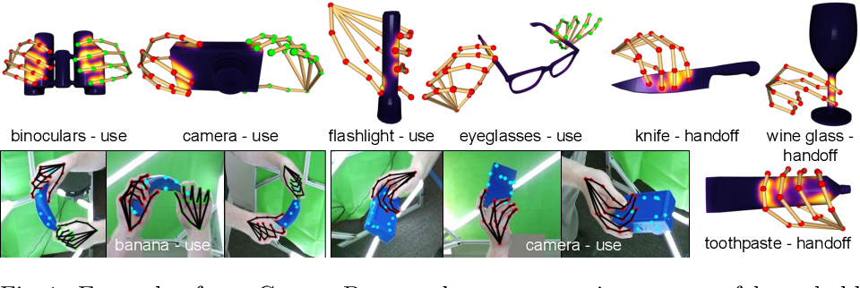 Figure 1 for ContactPose: A Dataset of Grasps with Object Contact and Hand Pose