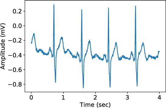 Figure 4 for Not quite unreasonable effectiveness of machine learning algorithms