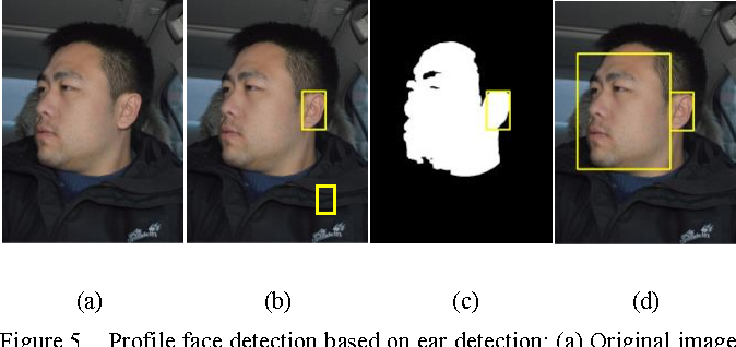 Figure 5 from Robust profile face detection and rotation angle