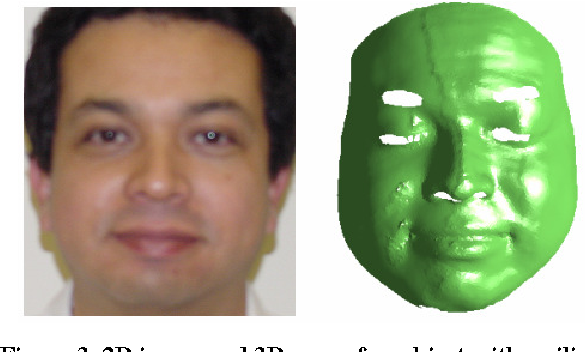PDF] Intelligent Expression-independent Face Recognition